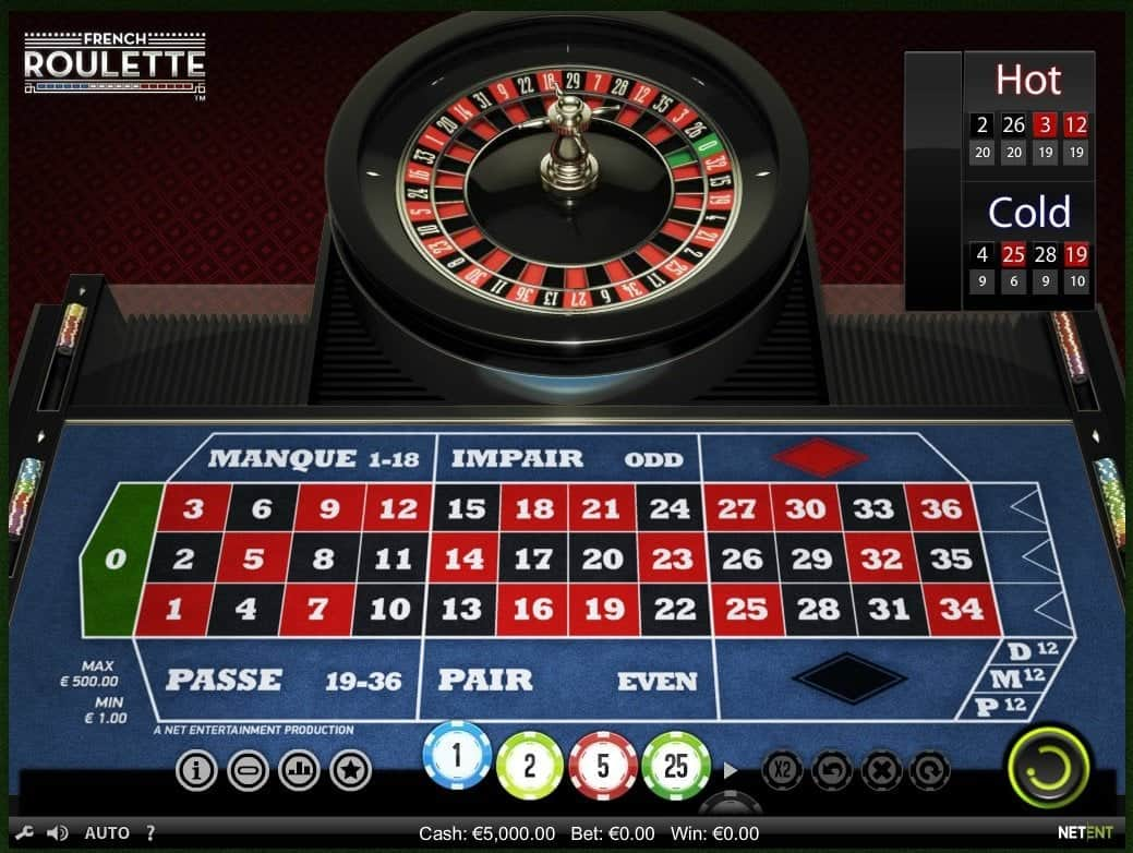 French Roulette Strategie