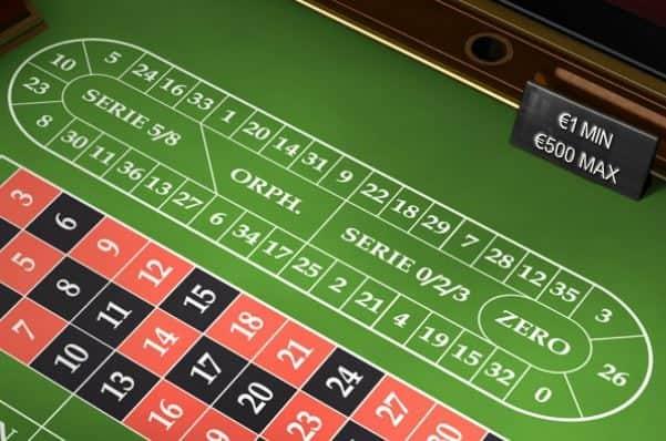 Tafellimiet en racetrack van roulette advanced