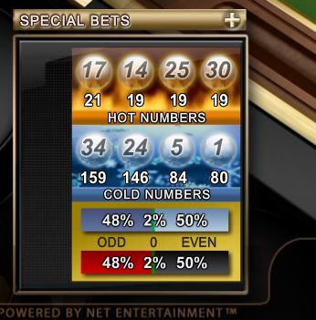 De hete en koude getallen bij roulette
