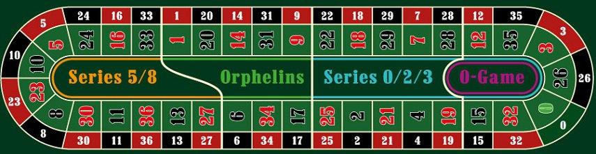 Burenspel van online roulette