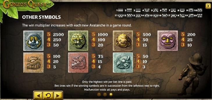 Uitbetalingen van Gonzo's Quest